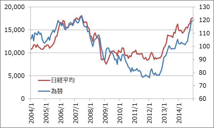 グローバルな視点から見た為替と不動産の関係_2
