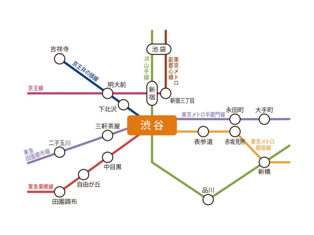 渋谷駅からはJR線を始め、様々な電車が行き交う