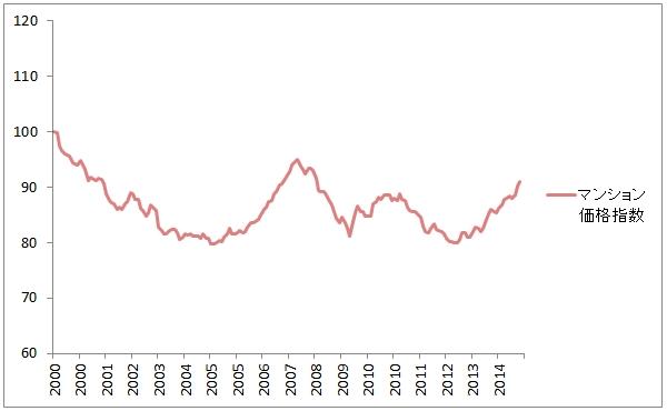 外国人投資家の目線で見ると、日本の不動産が割安に見えるのはなぜ?
