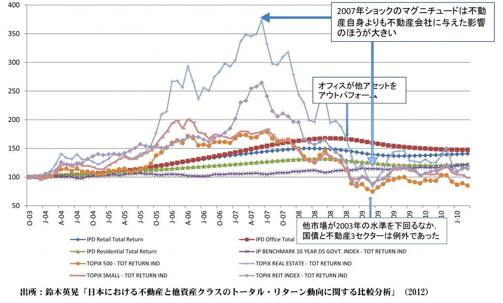 Microsoft PowerPoint - HSuzukiReitaku29June2012.pptx