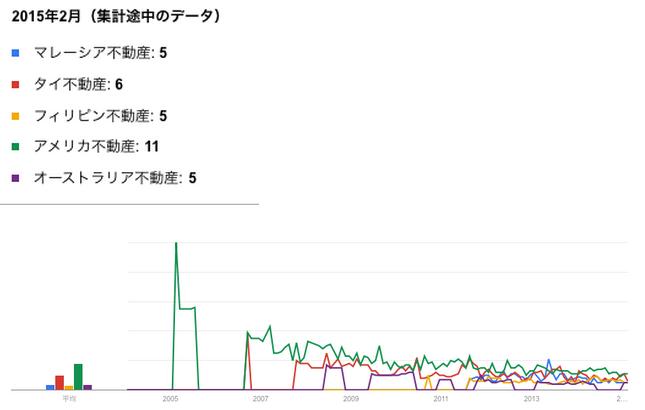 スクリーンショット 2015-04-14 16.32.52