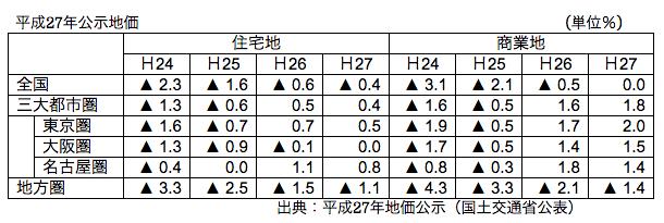 スクリーンショット 2015-05-12 19.45.14