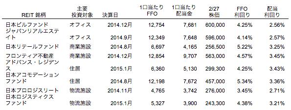 スクリーンショット 2015-05-07 20.05.28