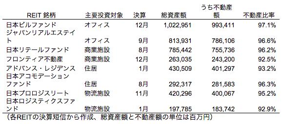 スクリーンショット 2015-05-07 19.54.51
