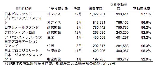 スクリーンショット 2015-05-07 19.48.19