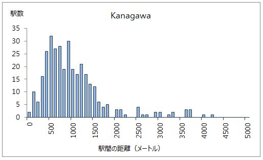 不動産ビッグデータを使った駅分析 「葛西臨海公園」駅に最も近い駅は_03