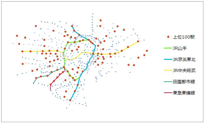賃貸情報量のマップ