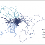 ビッグデータを使った駅分析画像
