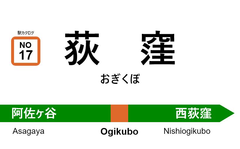 中央線(快速) – 荻窪駅|駅カタログ2018