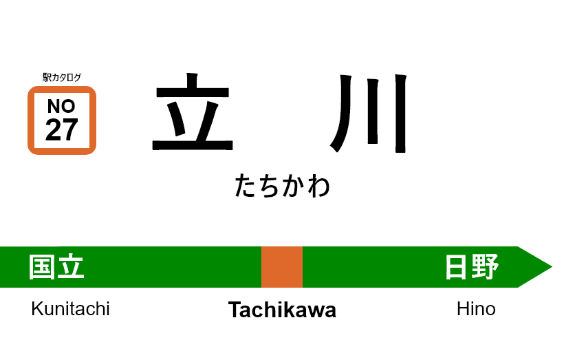 中央線(快速) – 立川駅|駅カタログ2018