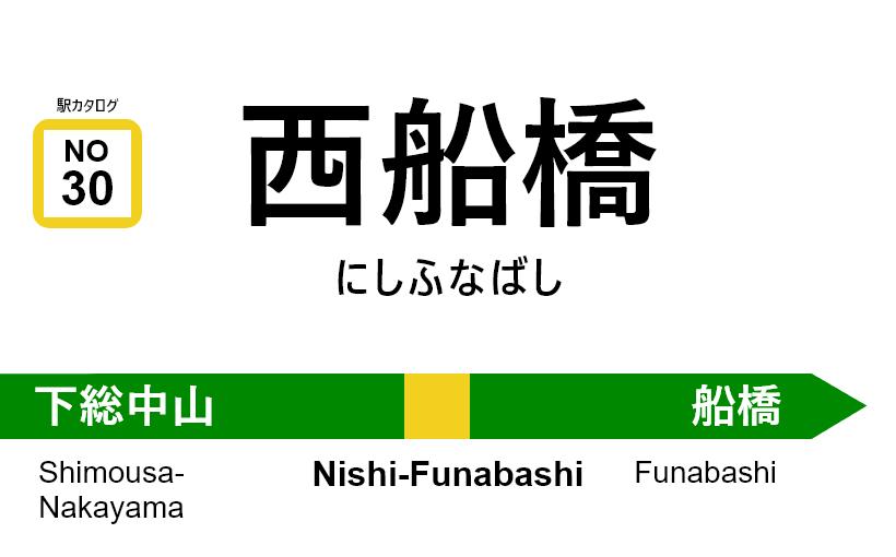 中央・総武線 – 西船橋駅|駅カタログ2018