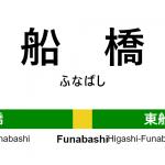 中央・総武線 – 船橋駅 駅カタログ2018