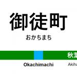 京浜東北線 – 御徒町駅|駅カタログ2018