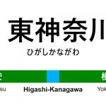 京浜東北線 – 東神奈川駅|駅カタログ2018