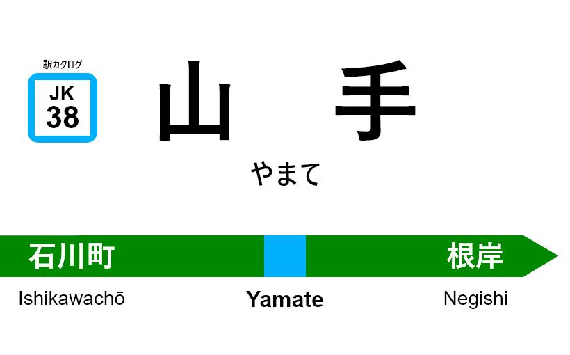 京浜東北線 – 山手駅|駅カタログ2018