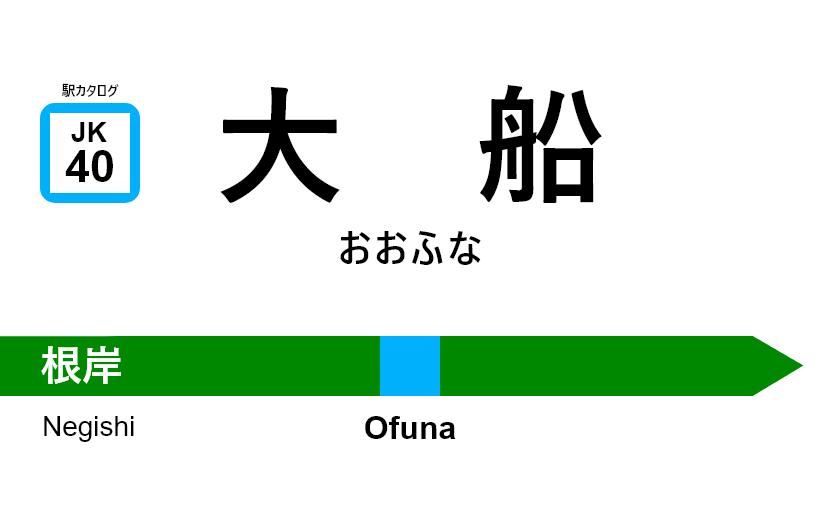 京浜東北線 – 大船駅 駅カタログ2018
